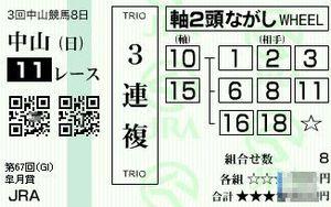 07satsuki